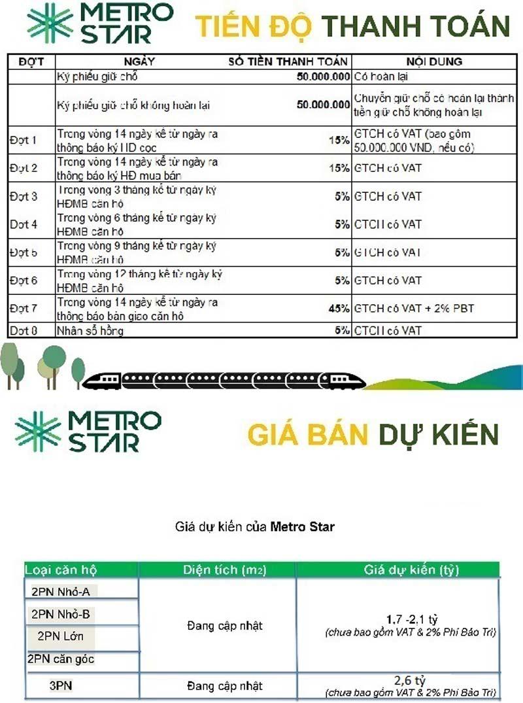 Tiến độ thanh toán và giá bán căn hộ Metro Star Quận 9