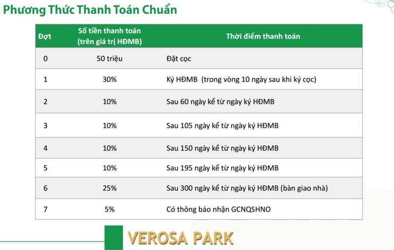 Phương thức thanh toán linh hoạt ở dự án Verosa Park của Khang Điền ở Quận 9