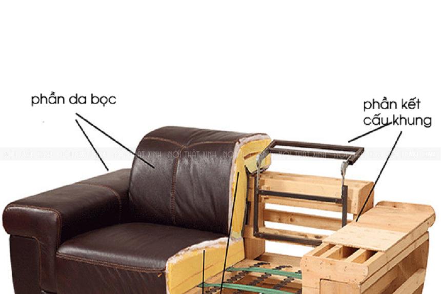 Kinh nghiệm chọn mua ghế sofa ở Đà Nẵng
